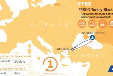 FESCO Turkey Black Sea service - FTBS